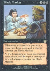 Black Market on Channel Fireball